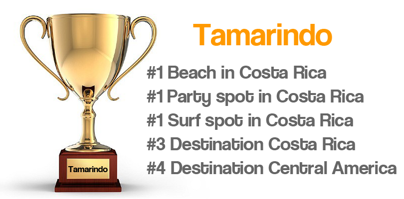 Top Destination in Costa Rica